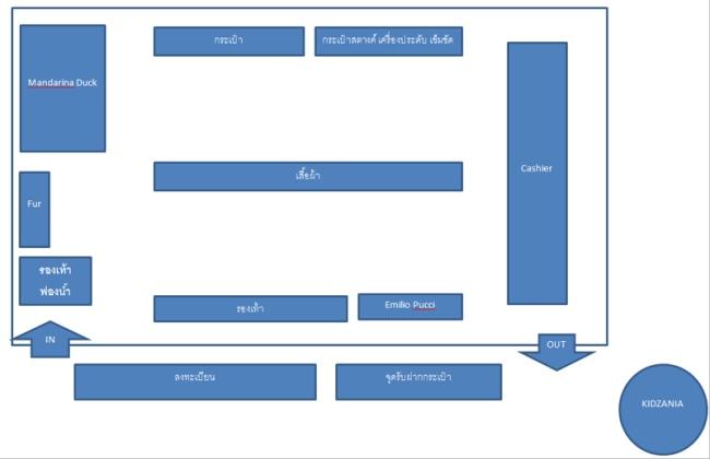 PPGroupSALEAug2013 layout